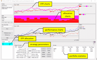Logical Invest QuantTrader Backtesting Software Trading Strategy Portfolio Forex Stocks ETF Mutual Funds